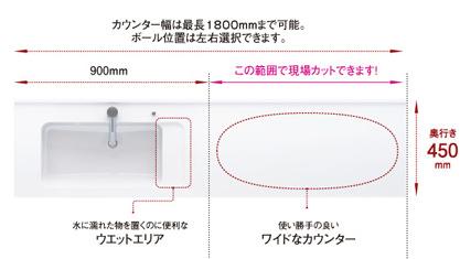 洗面台 Panasonic シーライン CLine スリム D450タイプ ベースプラン Wall to Wall